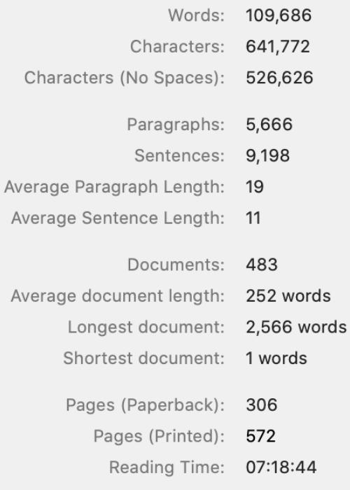 Finishing a first draft feels pretty good!